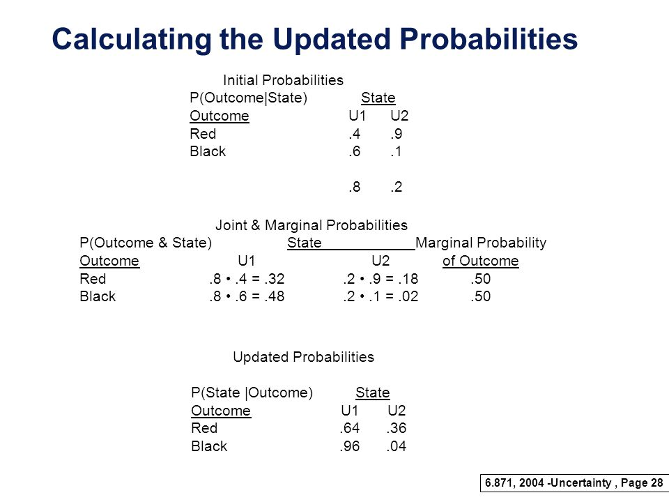 Calculating the Updated Probabilities