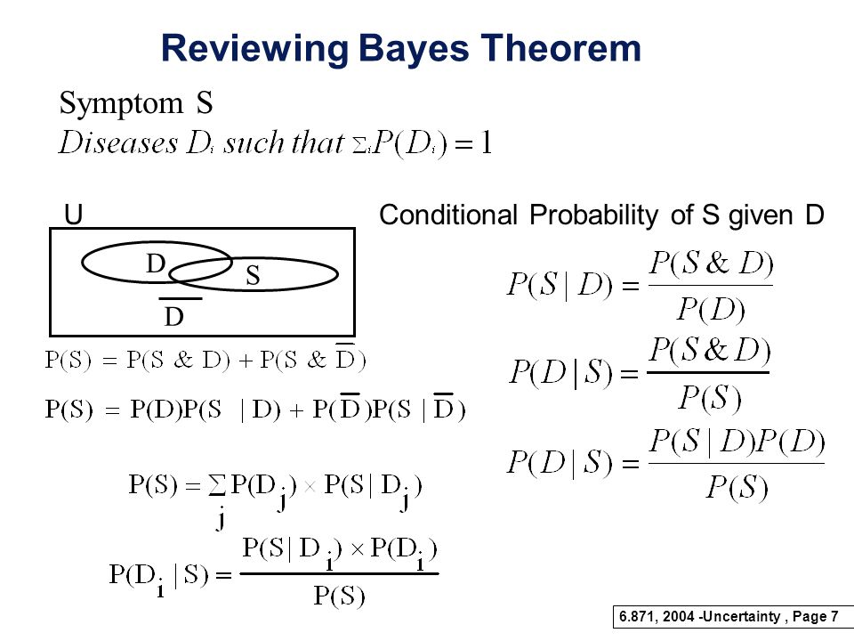 Reviewing Bayes Theorem