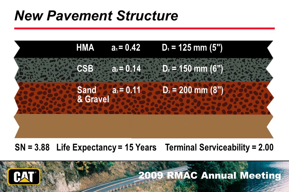 New Pavement Structure