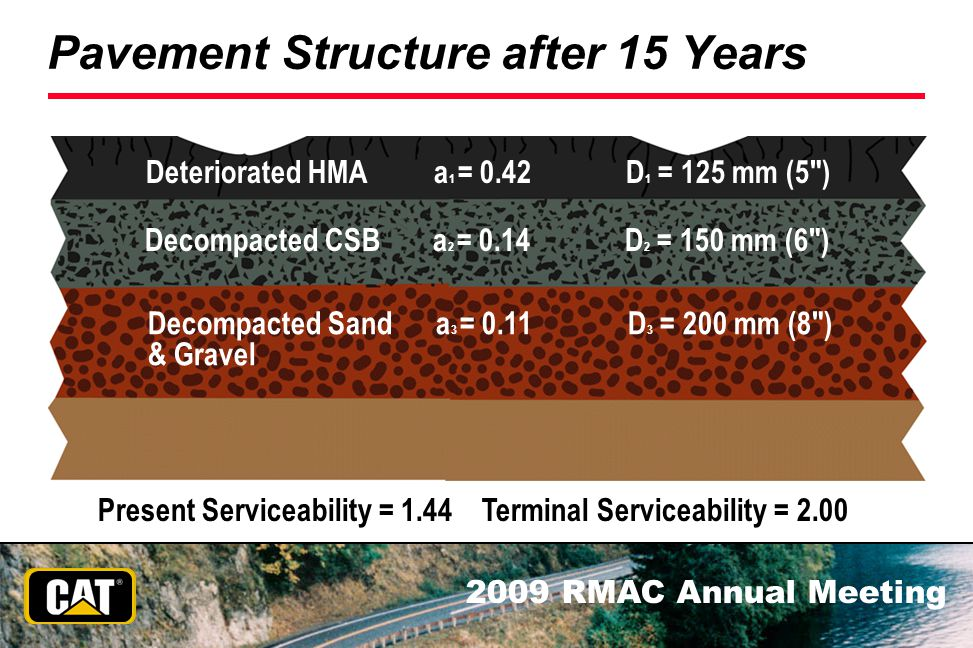 Pavement Structure after 15 Years