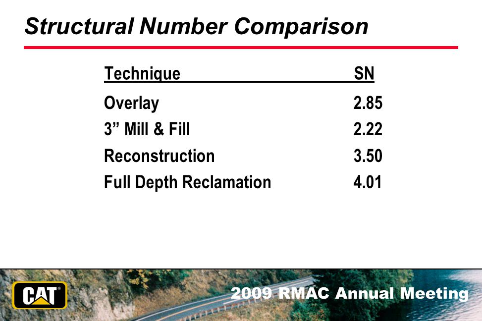 Structural Number Comparison