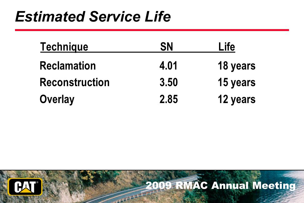 Estimated Service Life