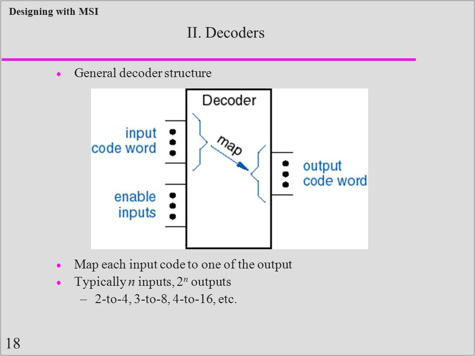 II. Decoders General decoder structure