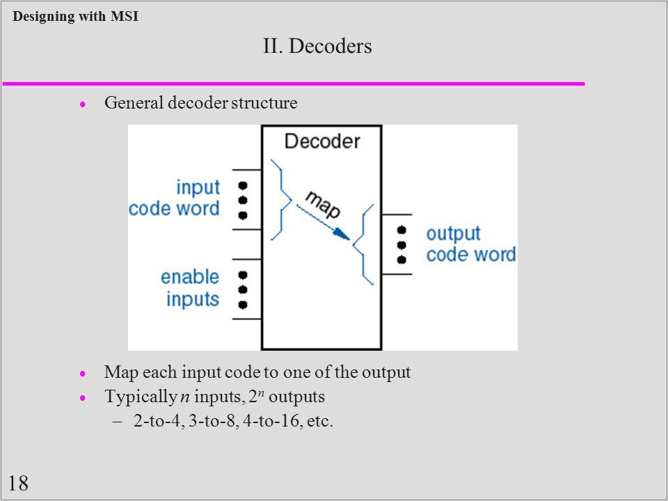 II. Decoders General decoder structure