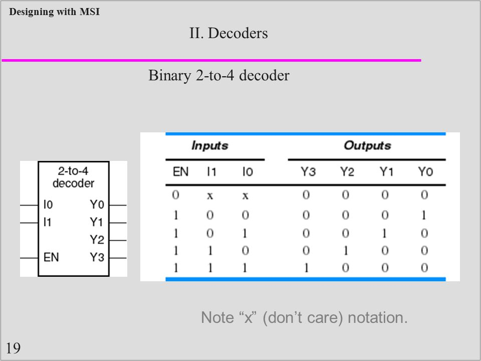 II. Decoders Binary 2-to-4 decoder Note x (don't care) notation.