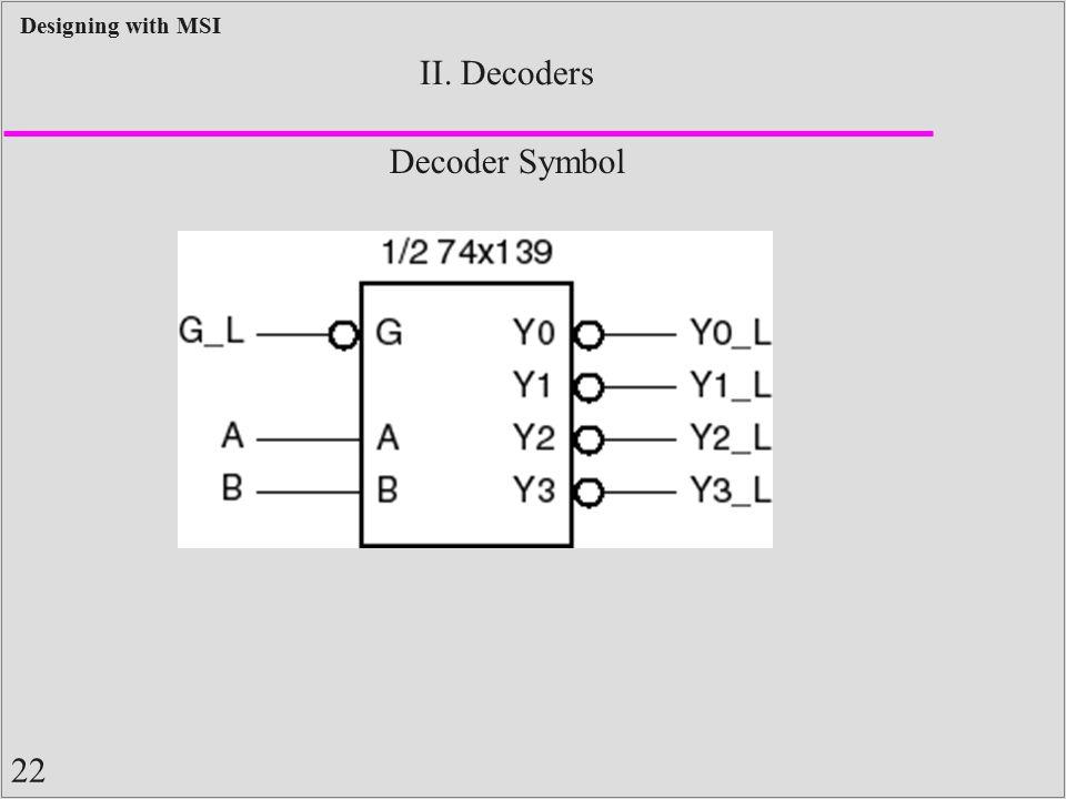 II. Decoders Decoder Symbol