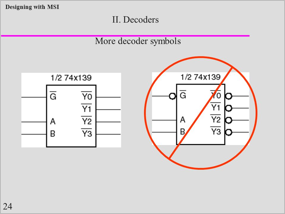 II. Decoders More decoder symbols