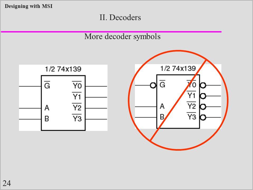 II. Decoders More decoder symbols