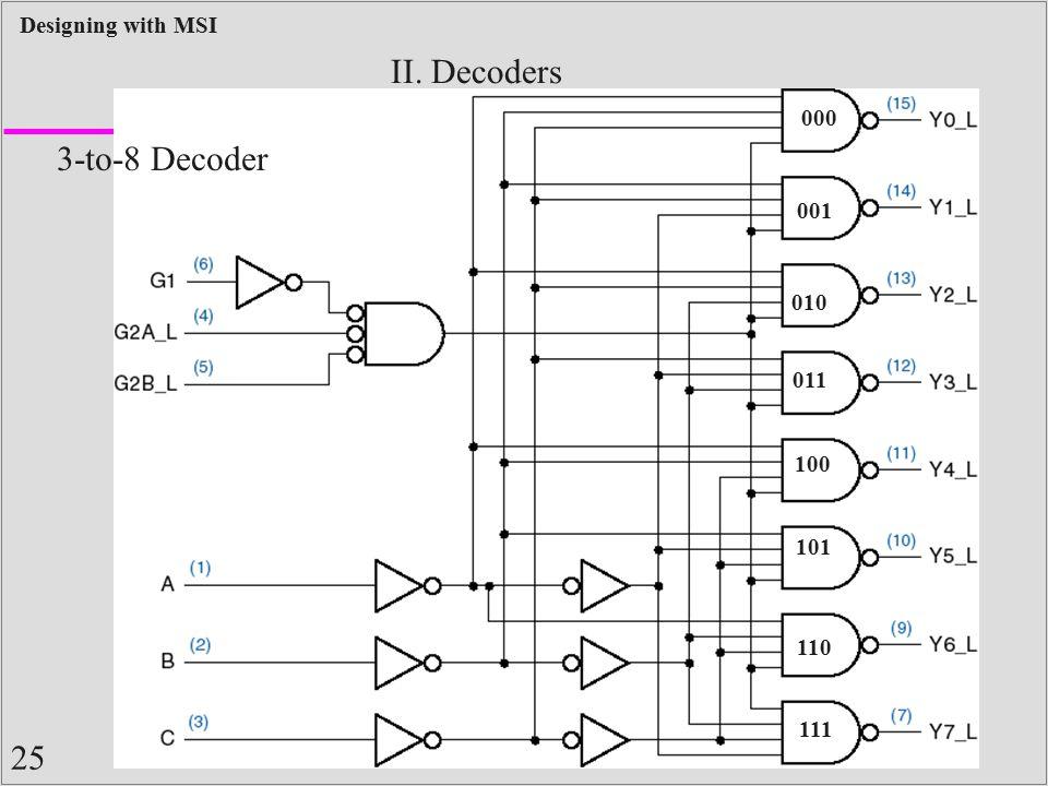 II. Decoders 000 3-to-8 Decoder 001 010 011 100 101 110 111
