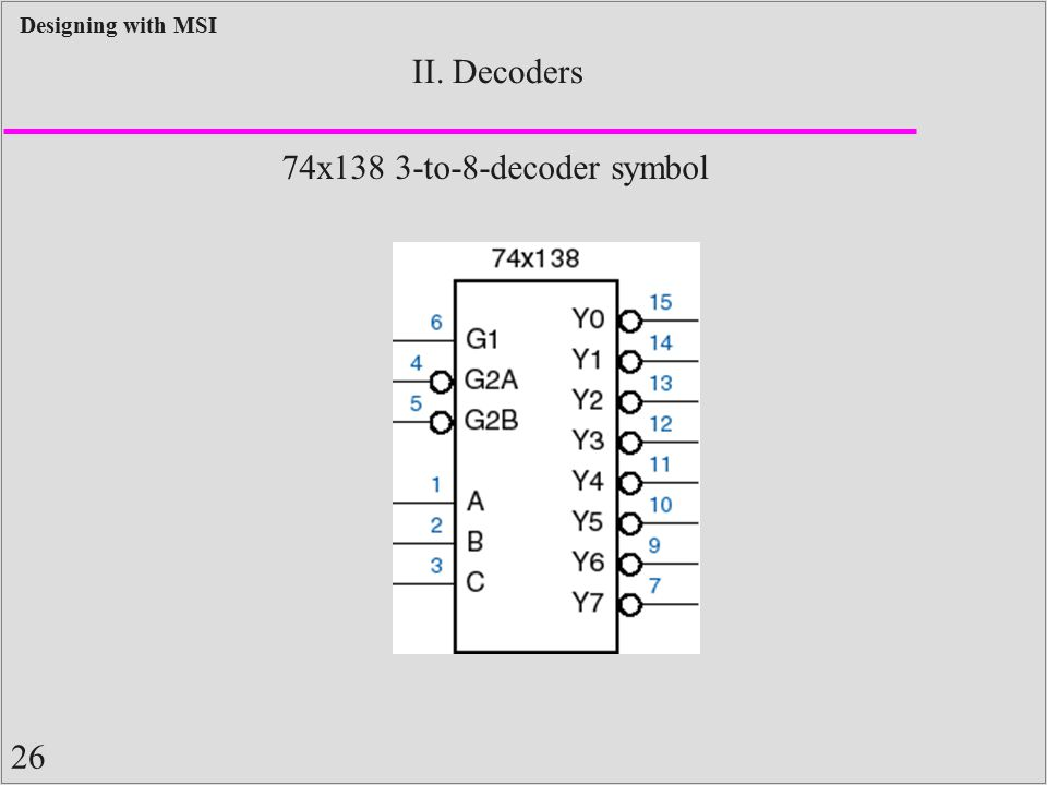 II. Decoders 74x138 3-to-8-decoder symbol