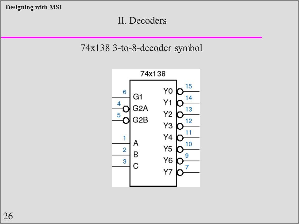 II. Decoders 74x138 3-to-8-decoder symbol