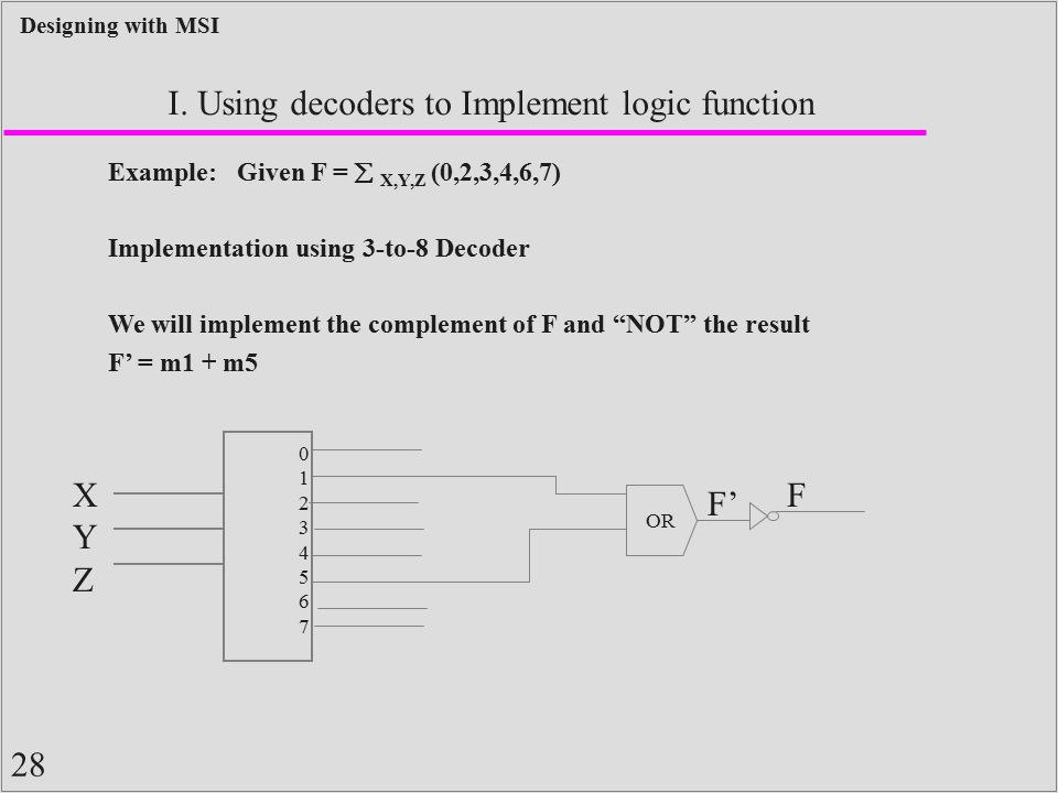 I. Using decoders to Implement logic function
