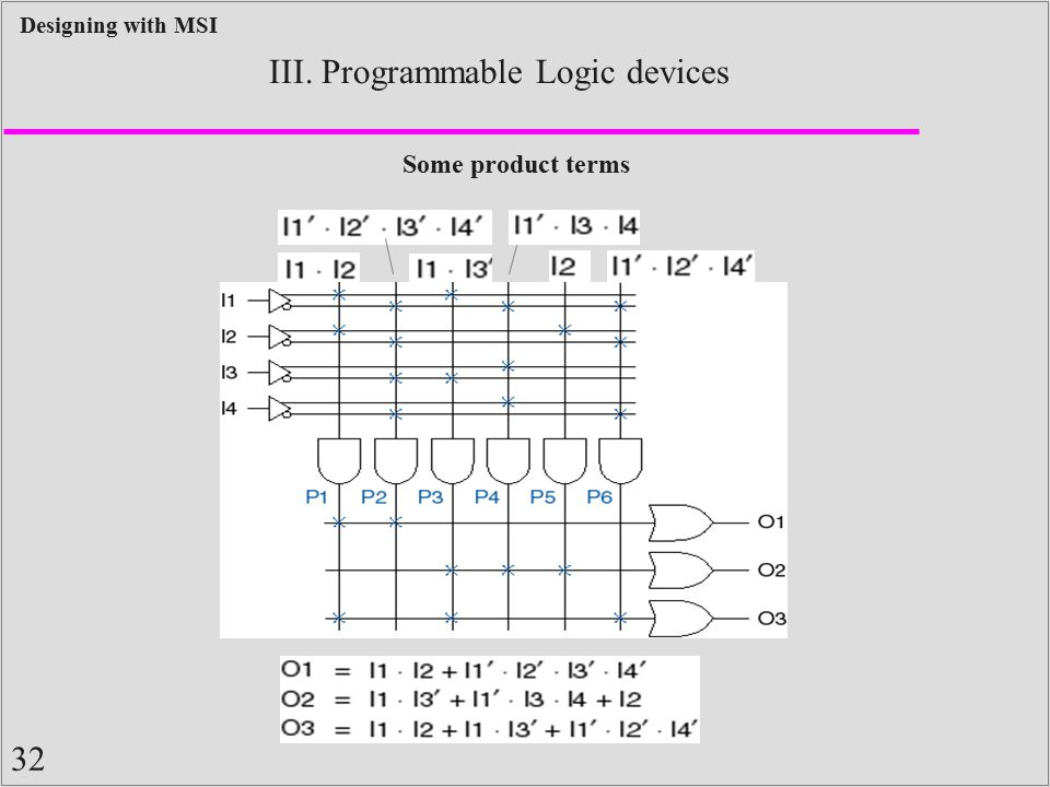 III. Programmable Logic devices