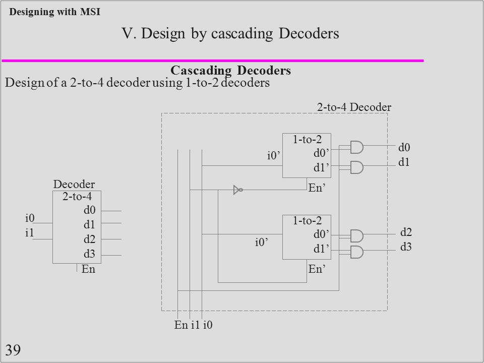 V. Design by cascading Decoders