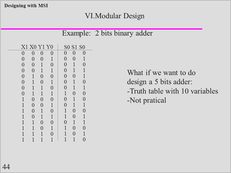 Example: 2 bits binary adder