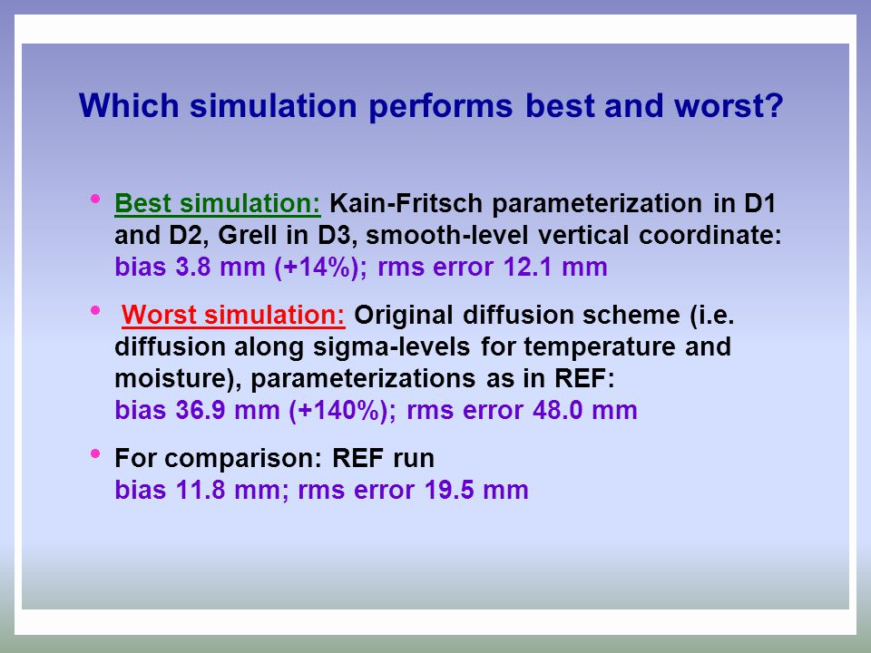 Which simulation performs best and worst