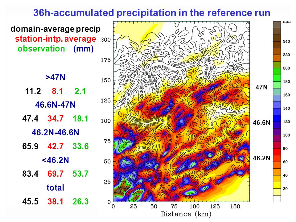 36h-accumulated precipitation in the reference run