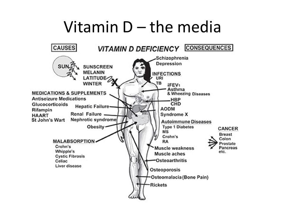 Vitamin D – the media