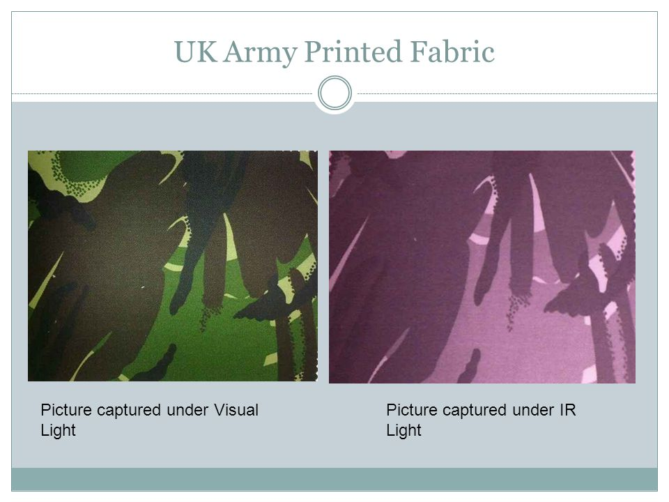 UK Army Printed Fabric Picture captured under Visual Light