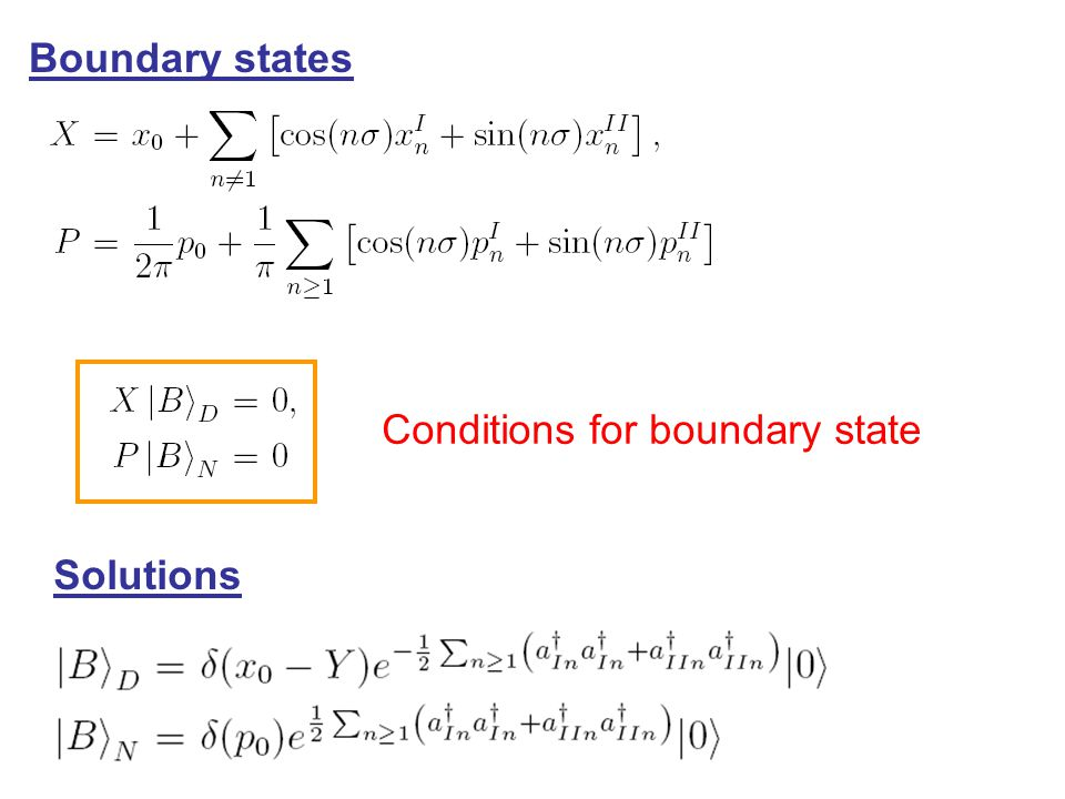 Boundary states Conditions for boundary state Solutions