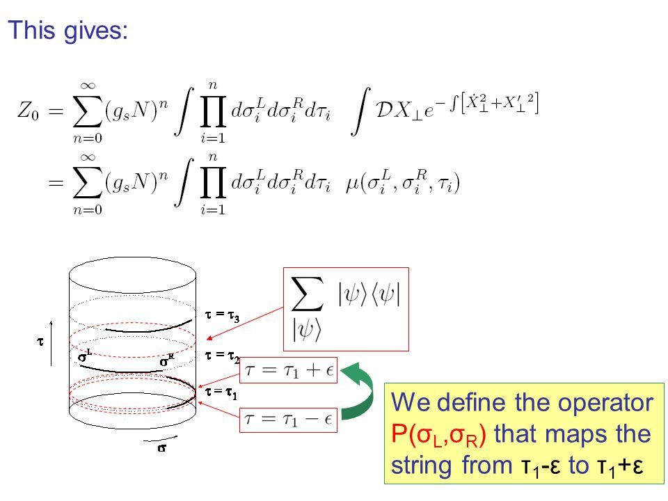 This gives: We define the operator P(σL,σR) that maps the string from τ1-ε to τ1+ε