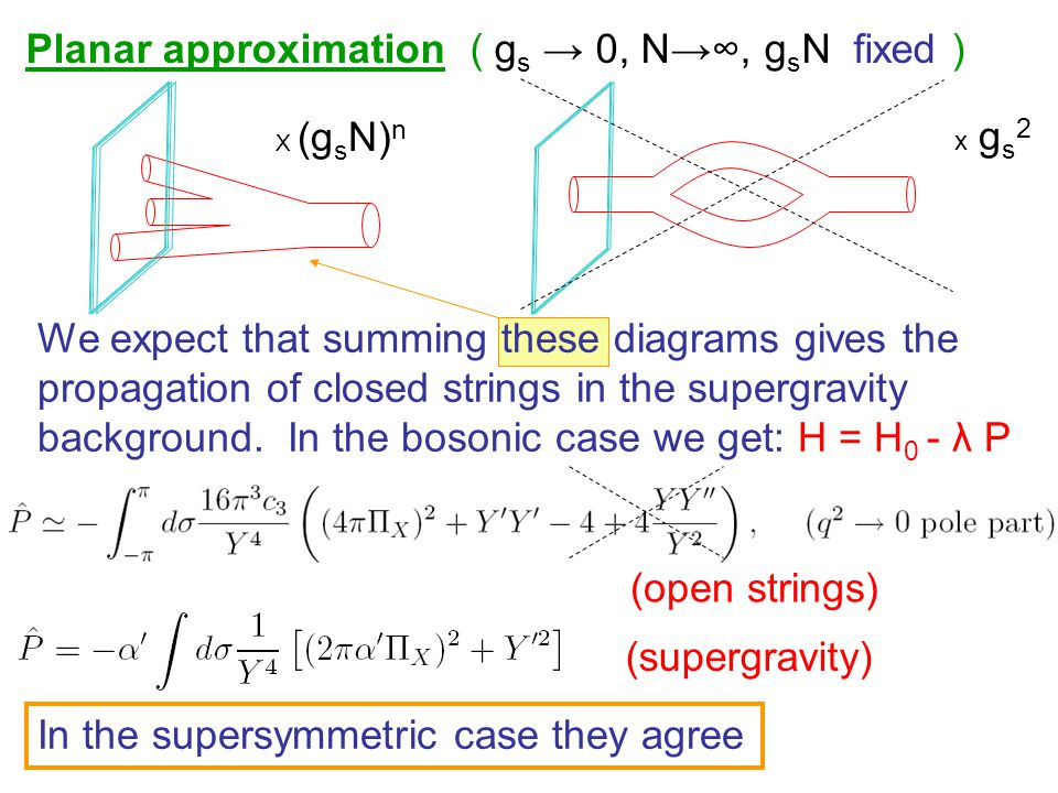 Planar approximation ( gs → 0, N→∞, gsN fixed )