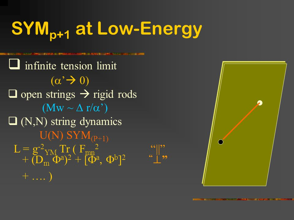 SYMp+1 at Low-Energy infinite tension limit (' 0)