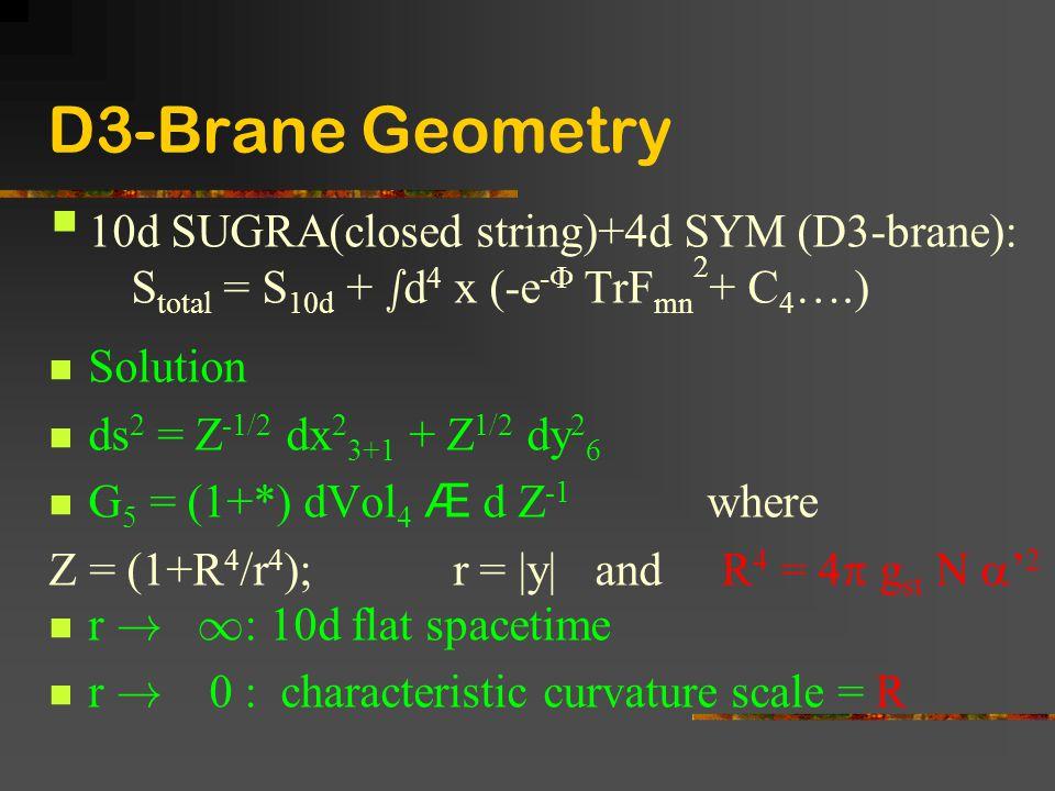 D3-Brane Geometry 10d SUGRA(closed string)+4d SYM (D3-brane):