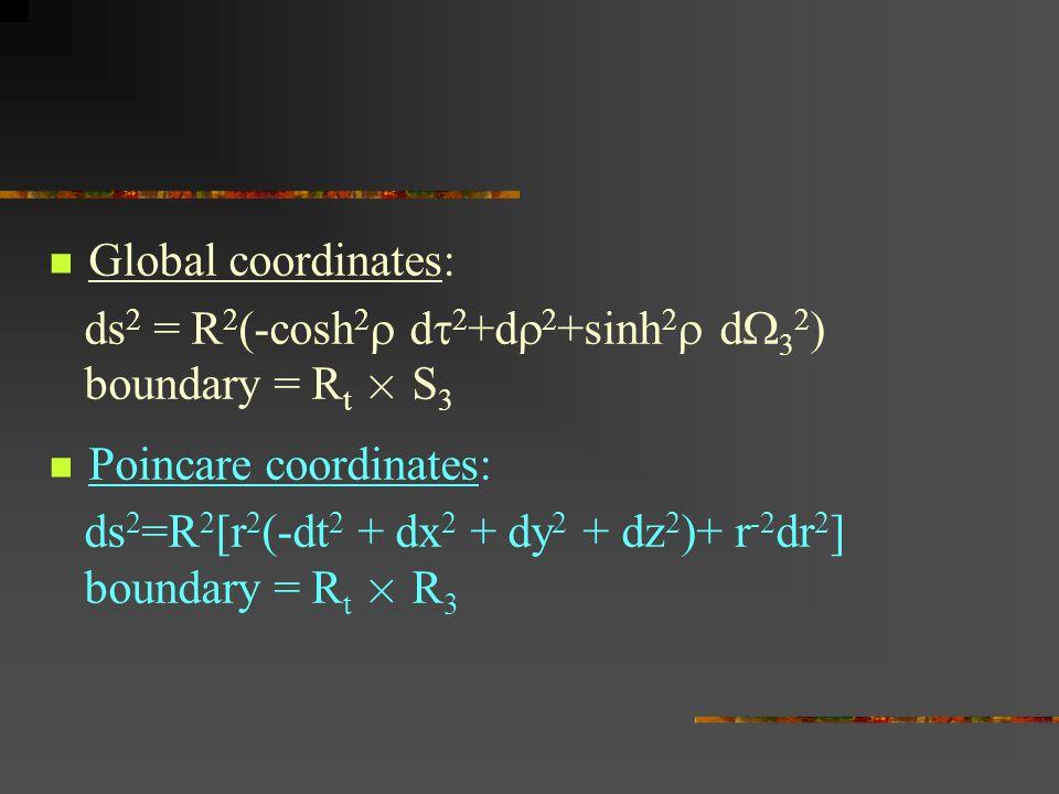 Global coordinates: ds2 = R2(-cosh2 d2+d2+sinh2 d32) boundary = Rt £ S3. Poincare coordinates: