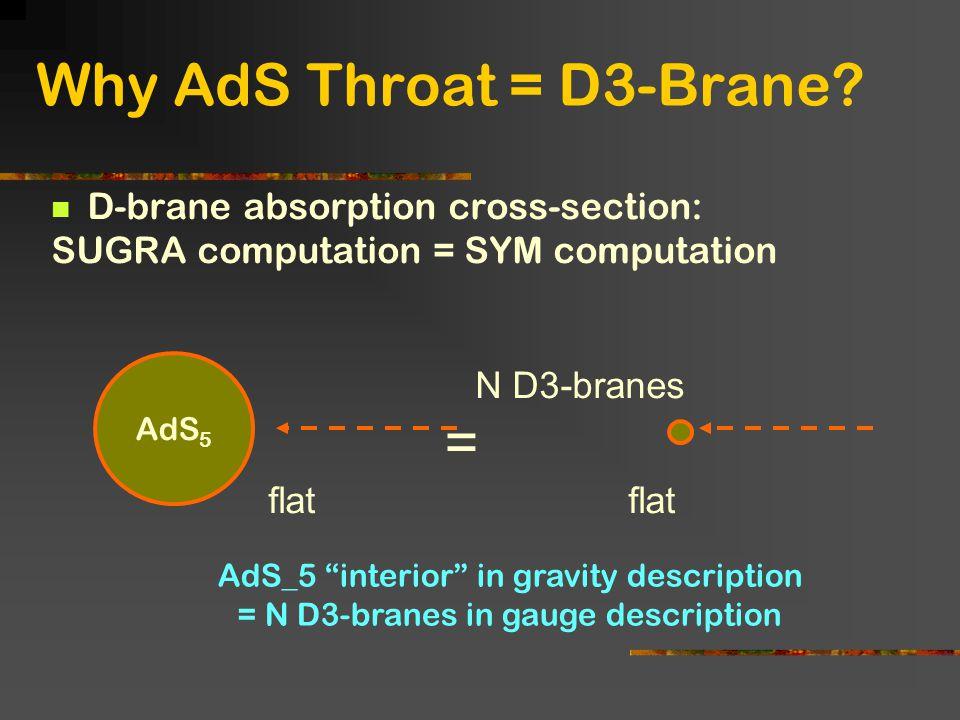 Why AdS Throat = D3-Brane