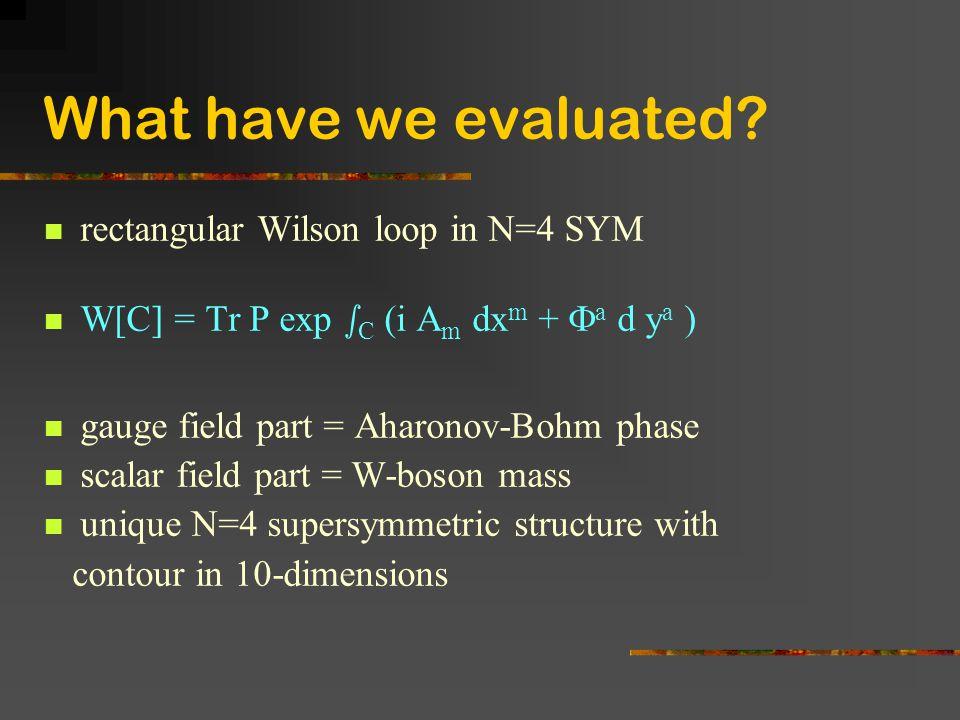 What have we evaluated rectangular Wilson loop in N=4 SYM