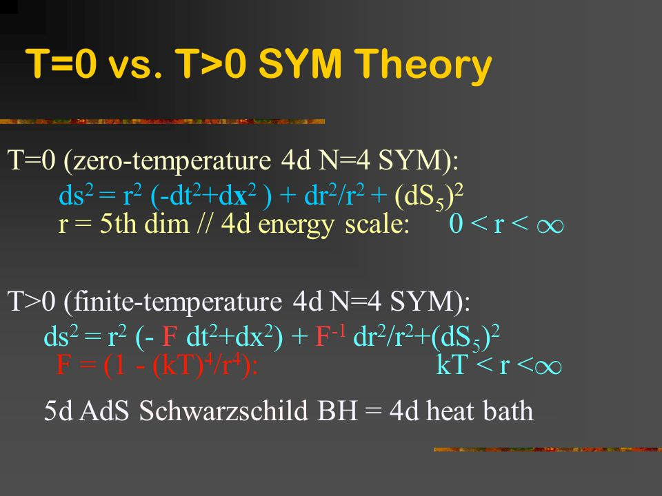 T=0 vs. T>0 SYM Theory T=0 (zero-temperature 4d N=4 SYM):