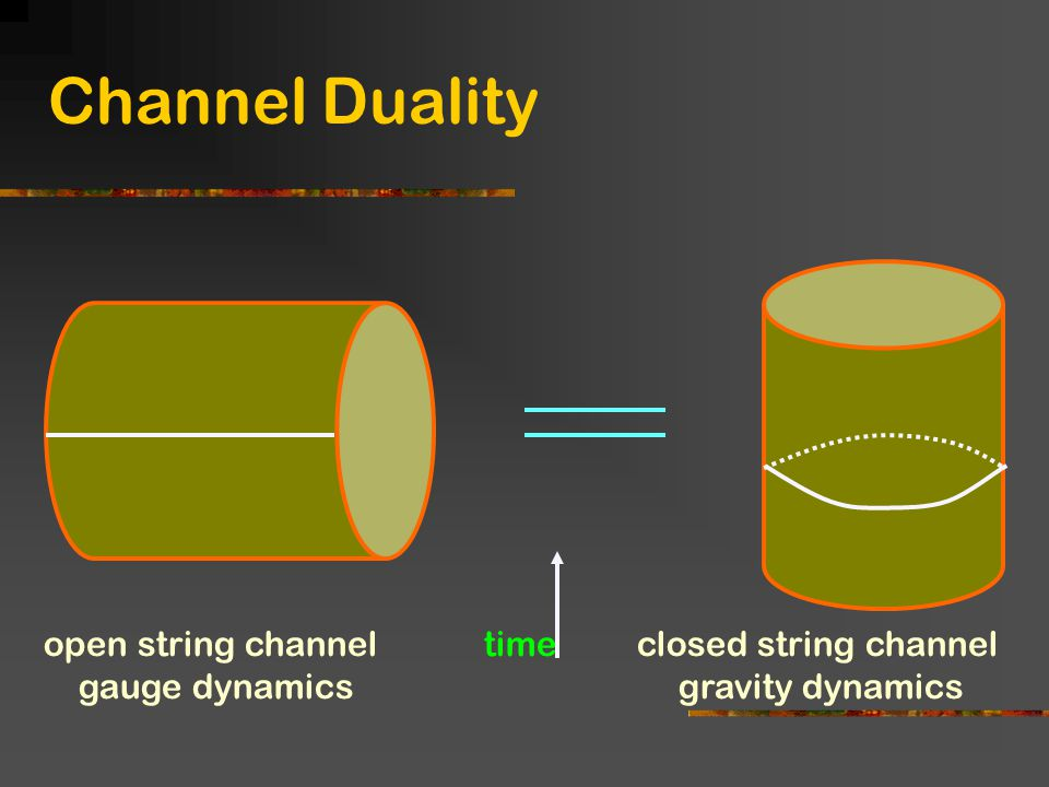 Channel Duality open string channel time closed string channel