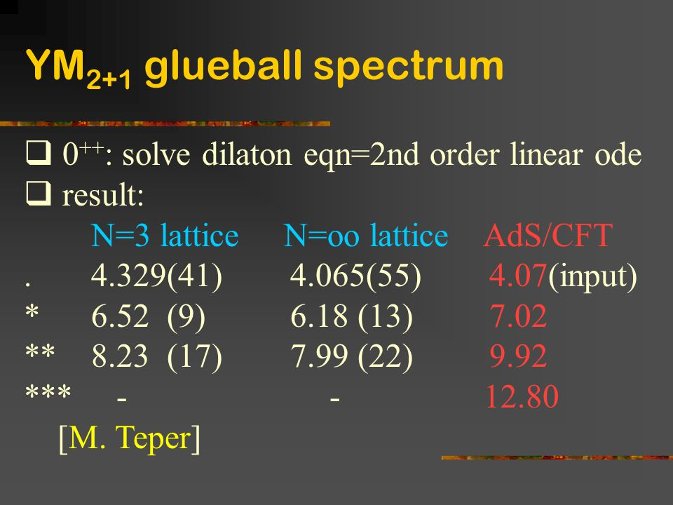 YM2+1 glueball spectrum 0++: solve dilaton eqn=2nd order linear ode