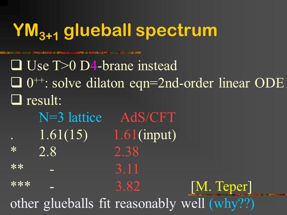 YM3+1 glueball spectrum Use T>0 D4-brane instead
