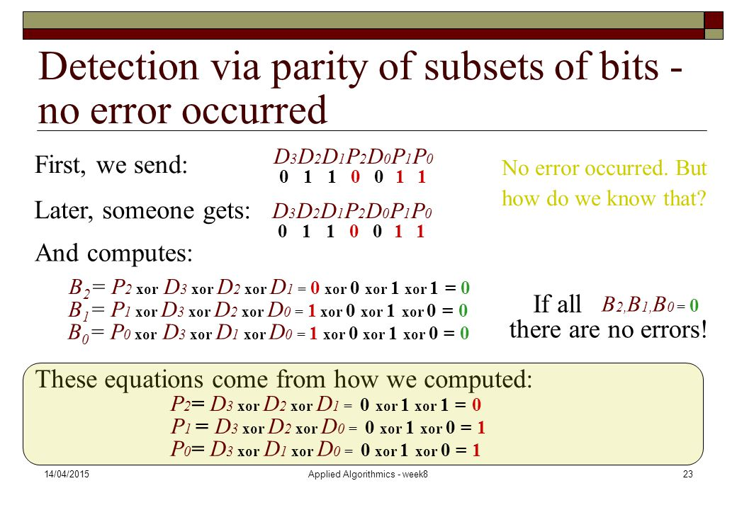 Detection via parity of subsets of bits - no error occurred