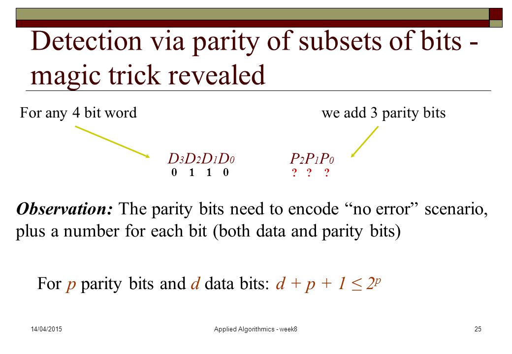 Detection via parity of subsets of bits - magic trick revealed