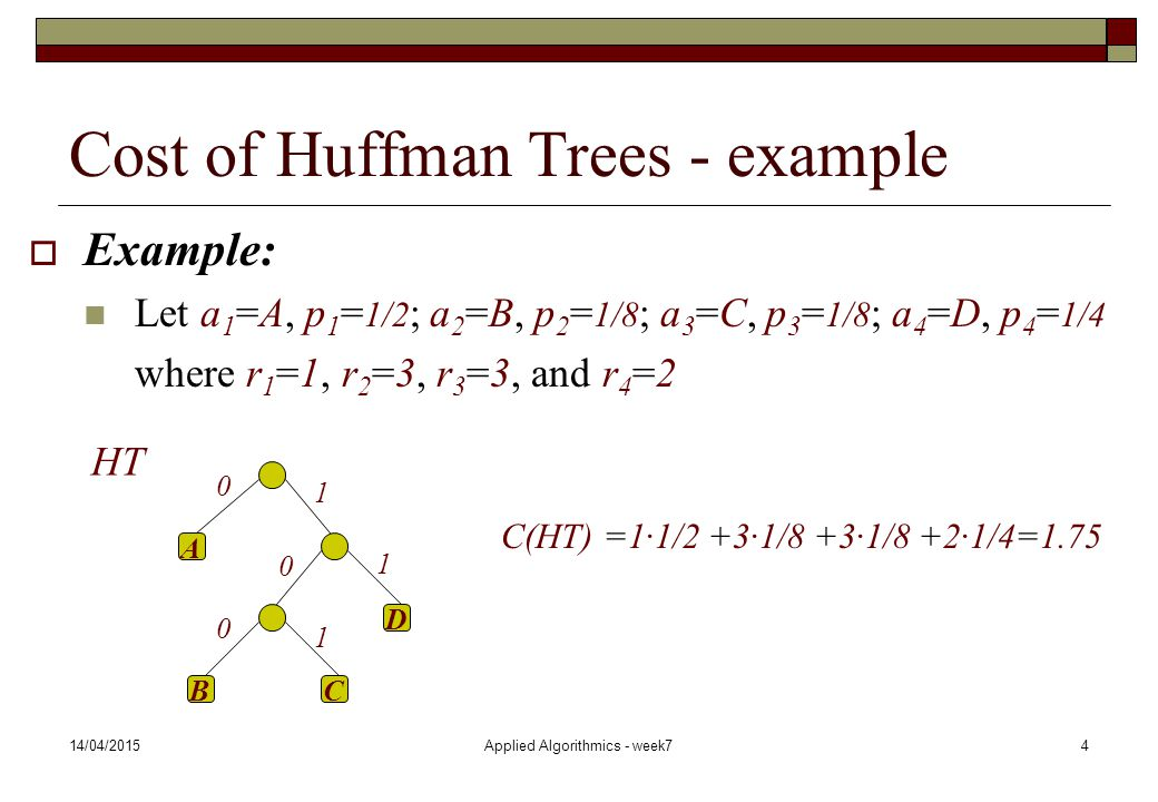 Cost of Huffman Trees - example