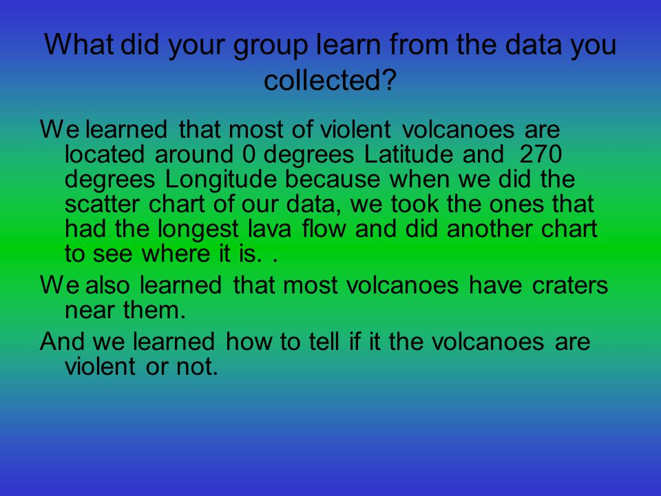What did your group learn from the data you collected