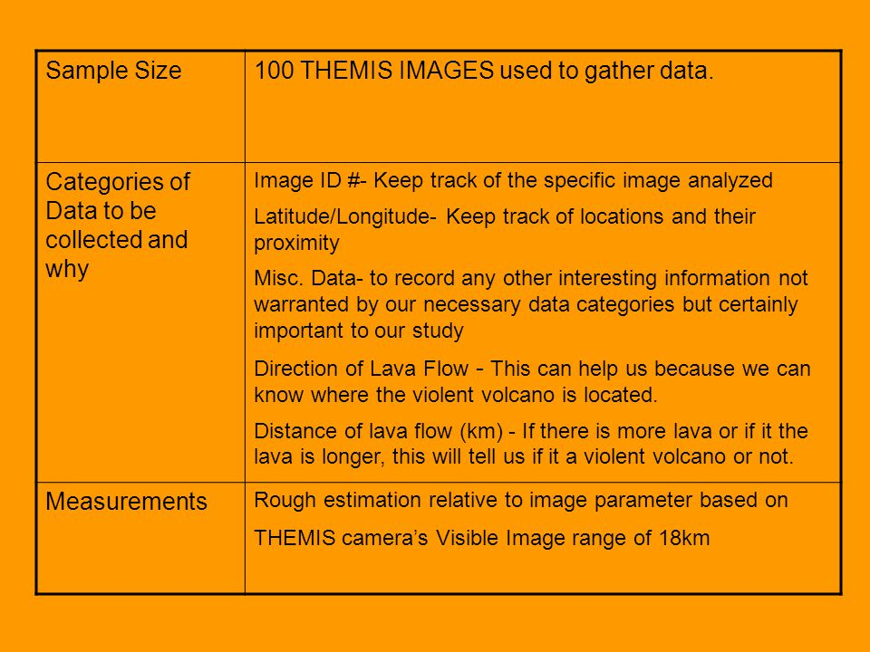 100 THEMIS IMAGES used to gather data.