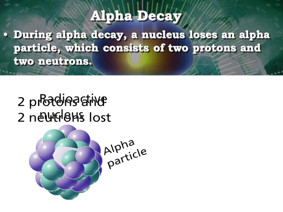 Alpha Decay During alpha decay, a nucleus loses an alpha particle, which consists of two protons and two neutrons.