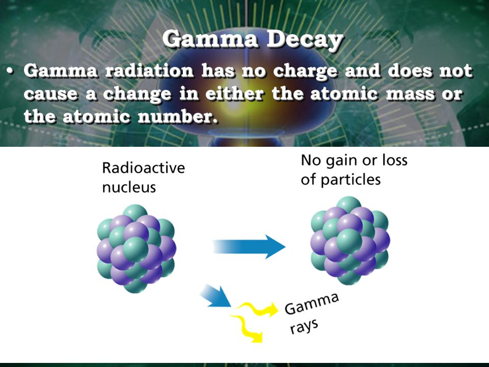 Gamma Decay Gamma radiation has no charge and does not cause a change in either the atomic mass or the atomic number.