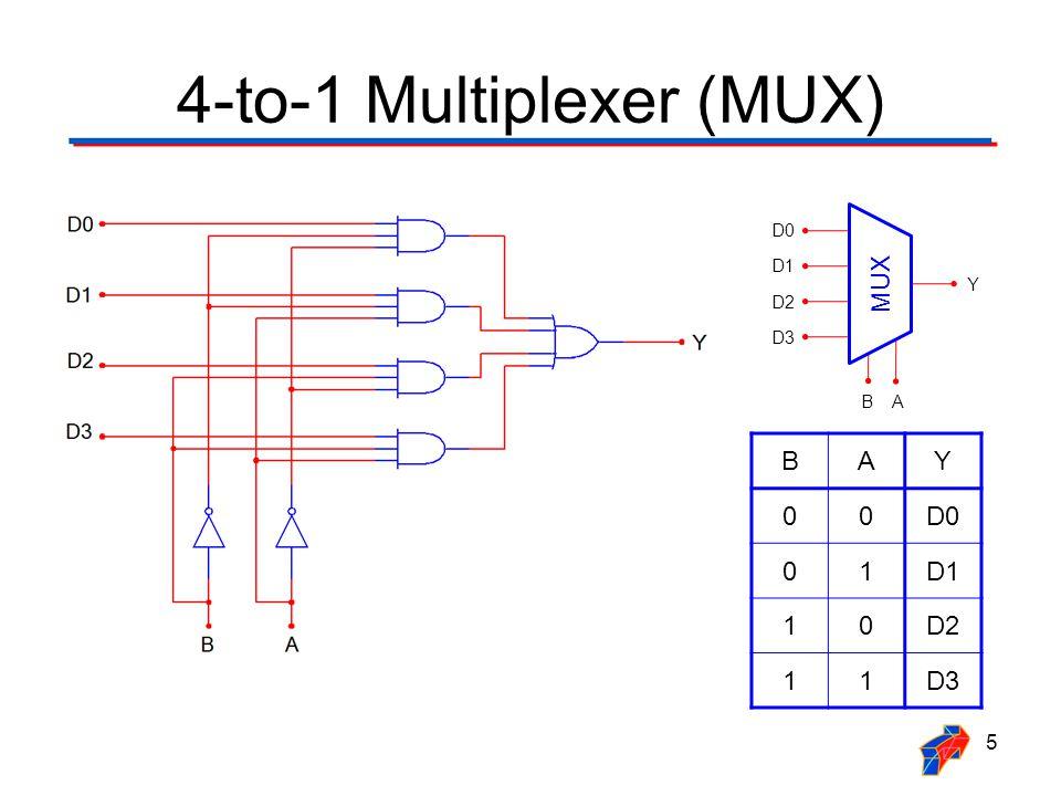 multiplexer   demultiplexer ppt video online download 3-Bit Demultiplexer 1 to 2 Demultiplexer