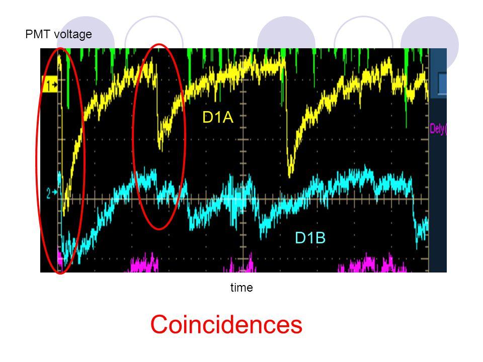 PMT voltage D1A D1B time Coincidences