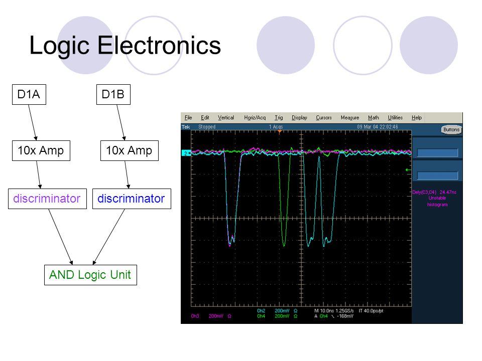 Logic Electronics D1A D1B 10x Amp 10x Amp discriminator discriminator