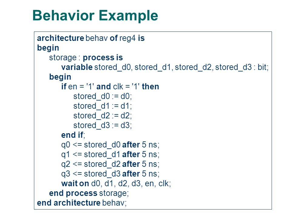 Behavior Example architecture behav of reg4 is begin