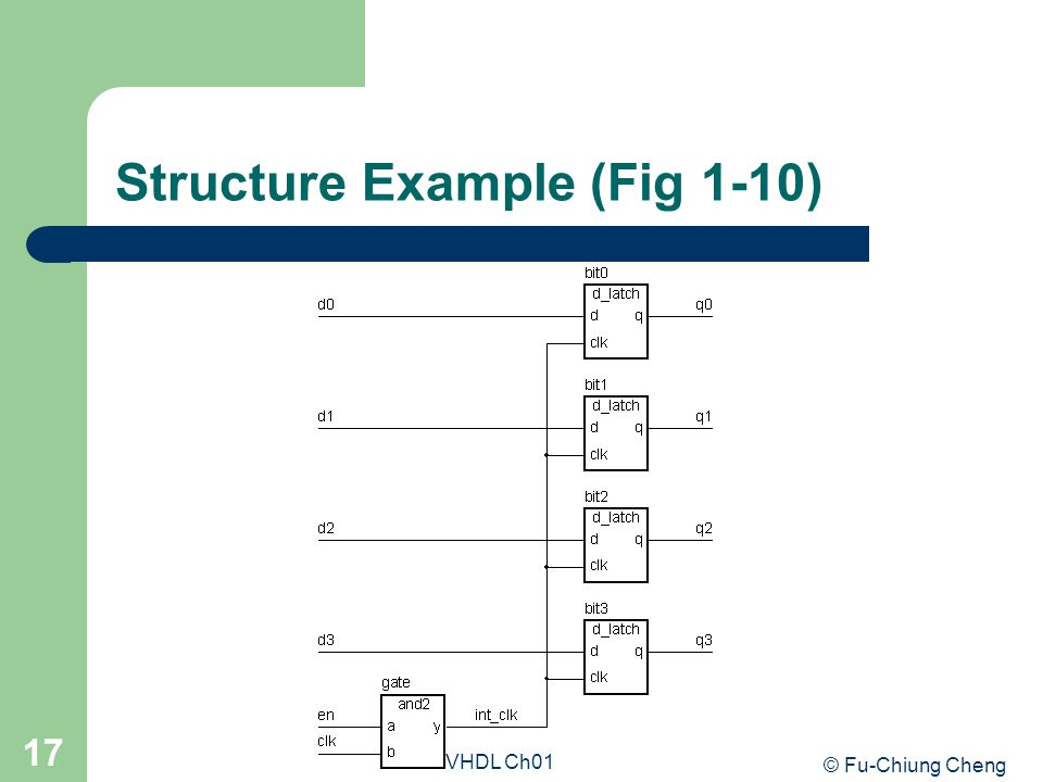 Structure Example (Fig 1-10)