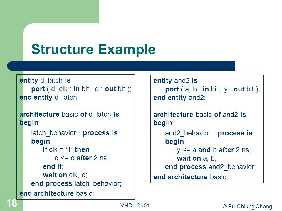 Structure Example entity d_latch is port ( d, clk : in bit; q : out bit ); end entity d_latch; architecture basic of d_latch is begin.