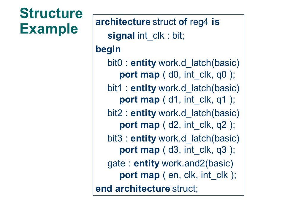 Structure Example architecture struct of reg4 is signal int_clk : bit;
