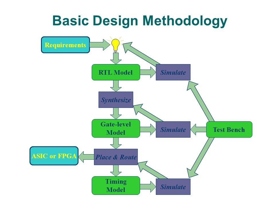 Basic Design Methodology
